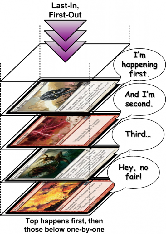 MTG T-4, the Stack 2.png