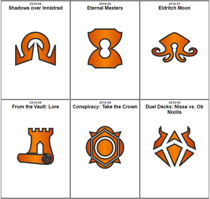 Gutsy image within magic the gathering set symbols printable